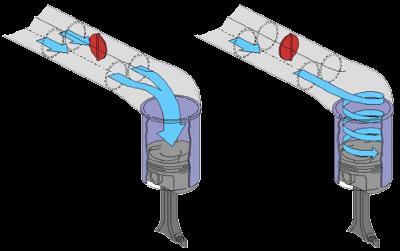 Вихревые заслонки впускного коллетора